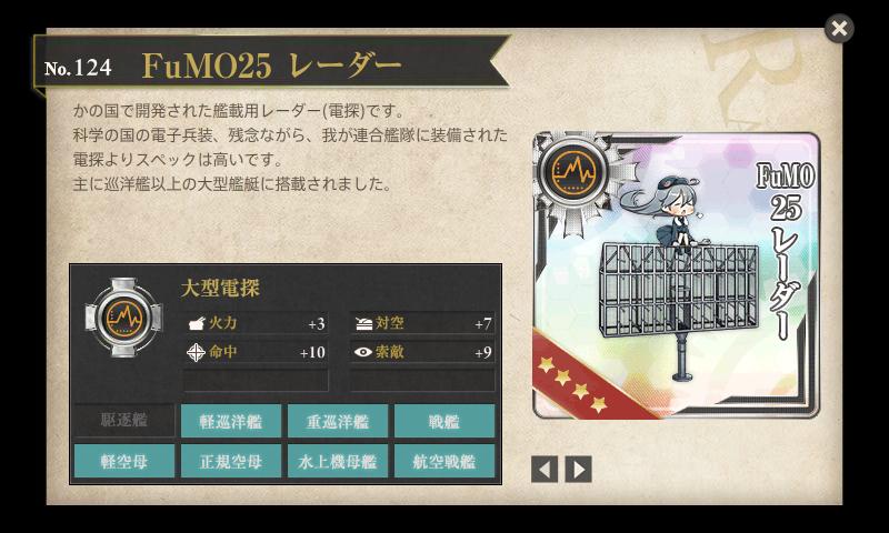 Prinz Eugenの装備:FuMO25レーダー